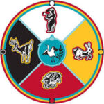 Sault Ste. Marie Tribe of Chippewa Indians Language & Culture Department